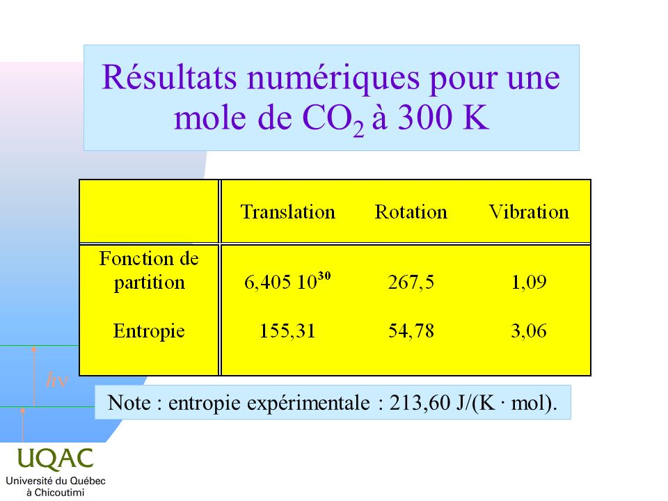 h Résultats numériques pour une mole de CO 2 à 300 K Note : entropie expérimentale : 213,60 J/(K · mol).