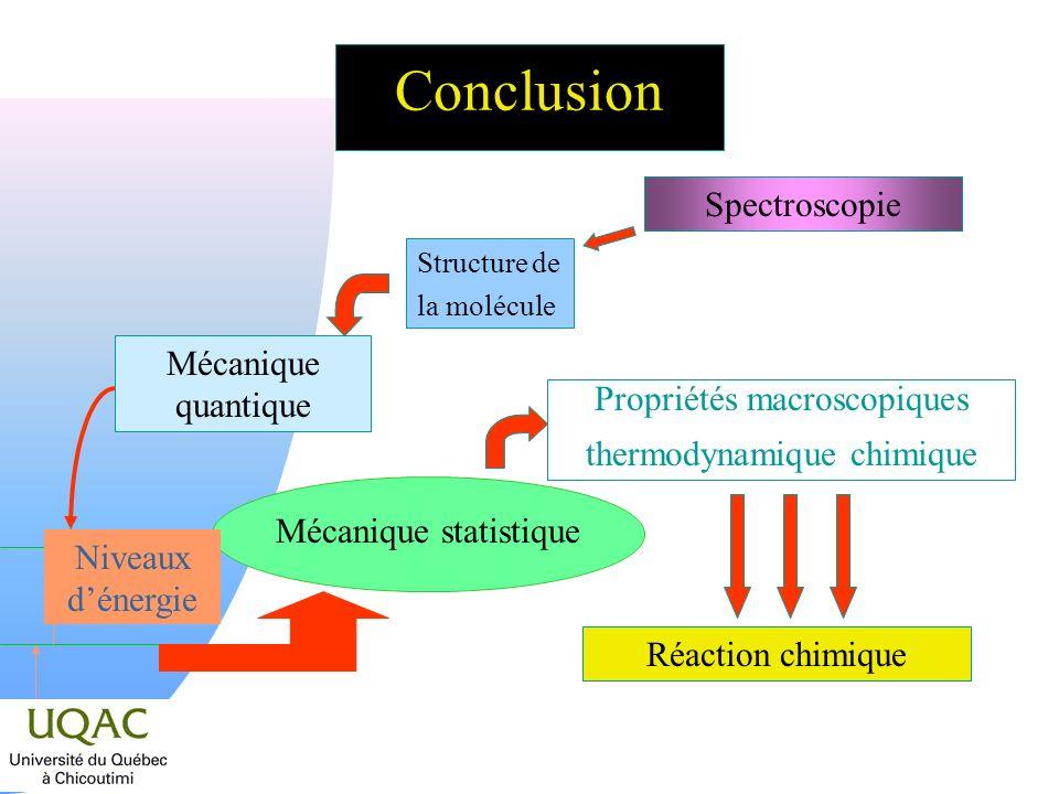 h Structure de la molécule Mécanique quantique Mécanique statistique Propriétés macroscopiques thermodynamique chimique Spectroscopie Réaction chimiqu