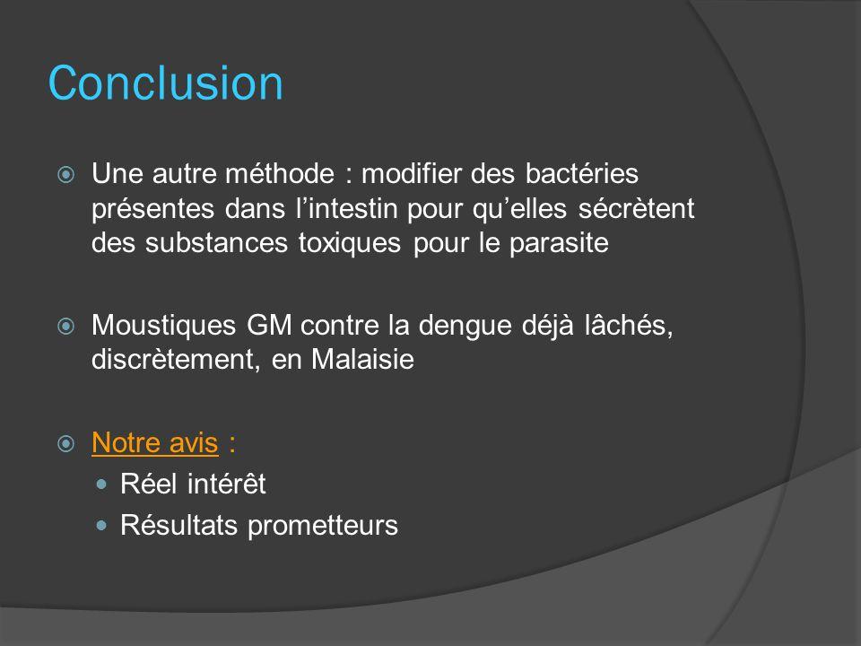 Conclusion Une autre méthode : modifier des bactéries présentes dans lintestin pour quelles sécrètent des substances toxiques pour le parasite Moustiq
