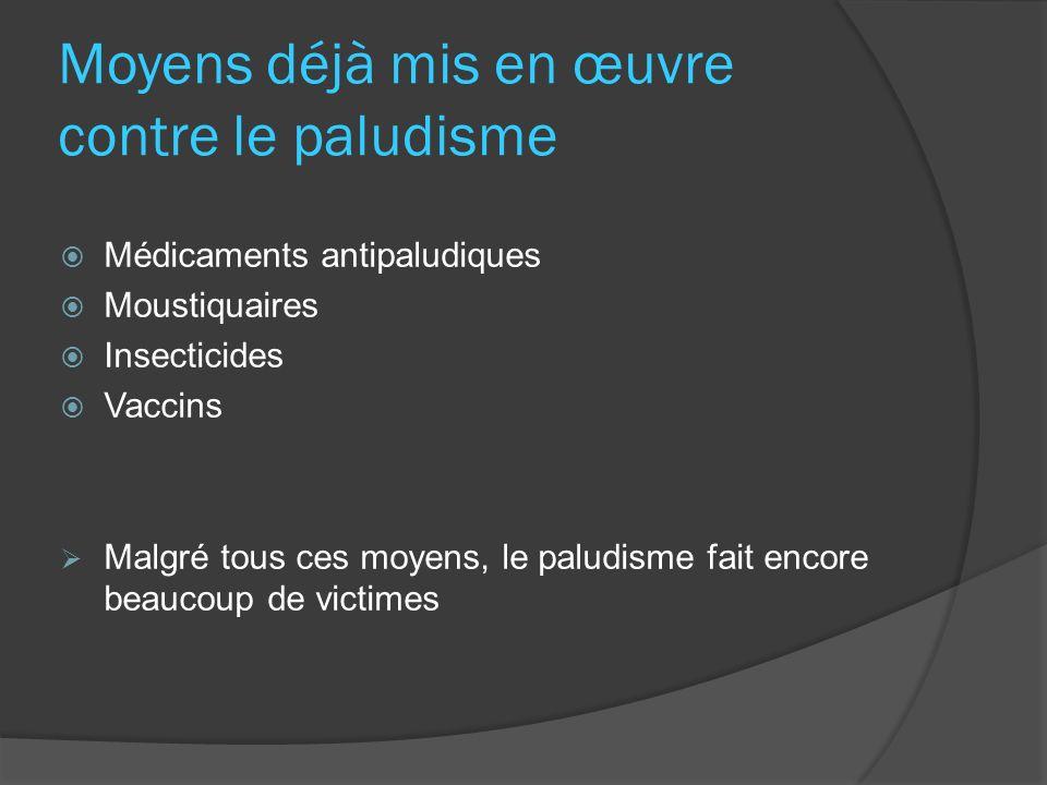 Moyens déjà mis en œuvre contre le paludisme Médicaments antipaludiques Moustiquaires Insecticides Vaccins Malgré tous ces moyens, le paludisme fait e
