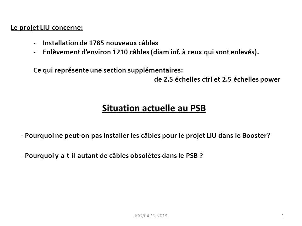 JCG/04-12-20131 - Pourquoi ne peut-on pas installer les câbles pour le projet LIU dans le Booster.