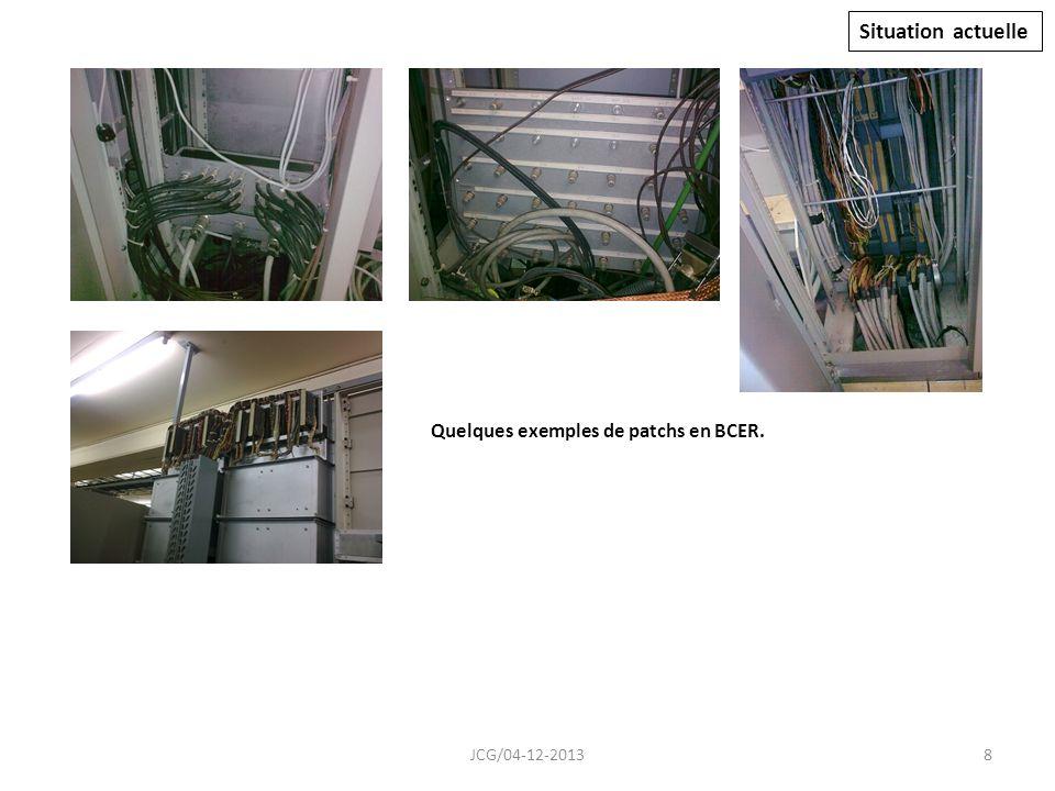 Quelques exemples de patchs en BCER. JCG/04-12-20138 Situation actuelle