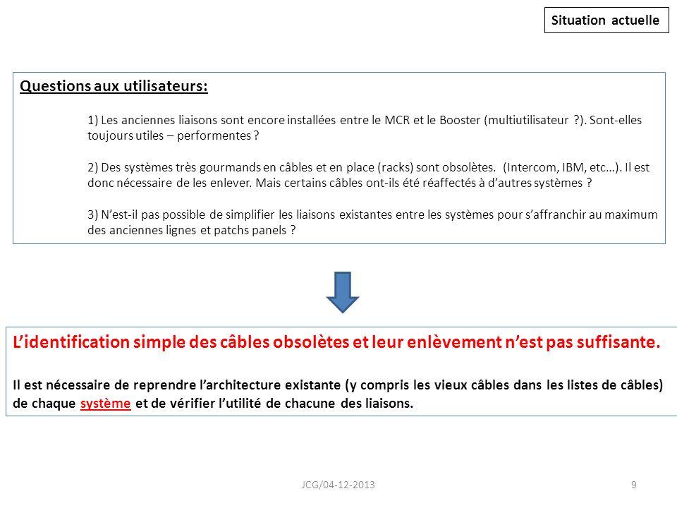 Questions aux utilisateurs: 1) Les anciennes liaisons sont encore installées entre le MCR et le Booster (multiutilisateur ).