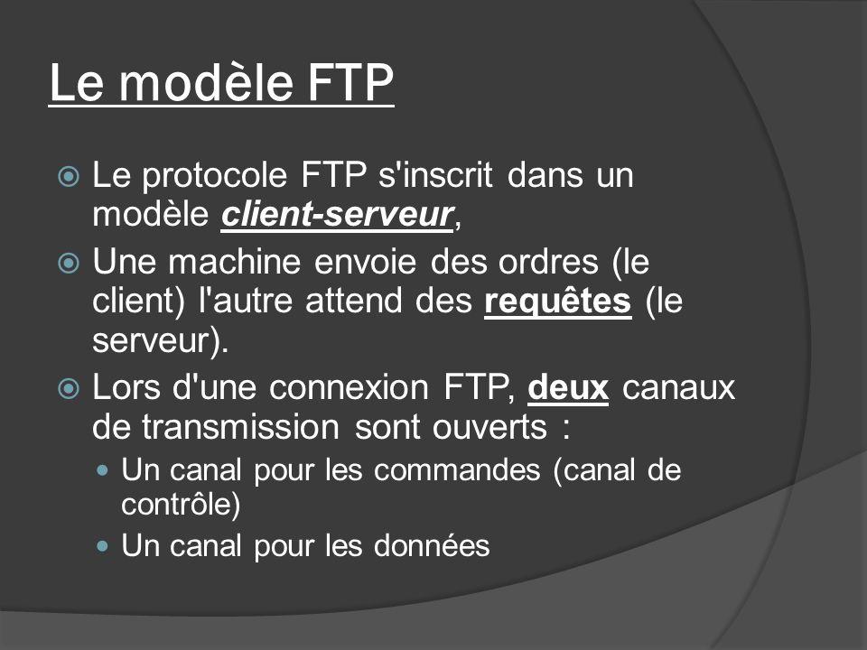 Le modèle FTP Le protocole FTP s'inscrit dans un modèle client-serveur, Une machine envoie des ordres (le client) l'autre attend des requêtes (le serv