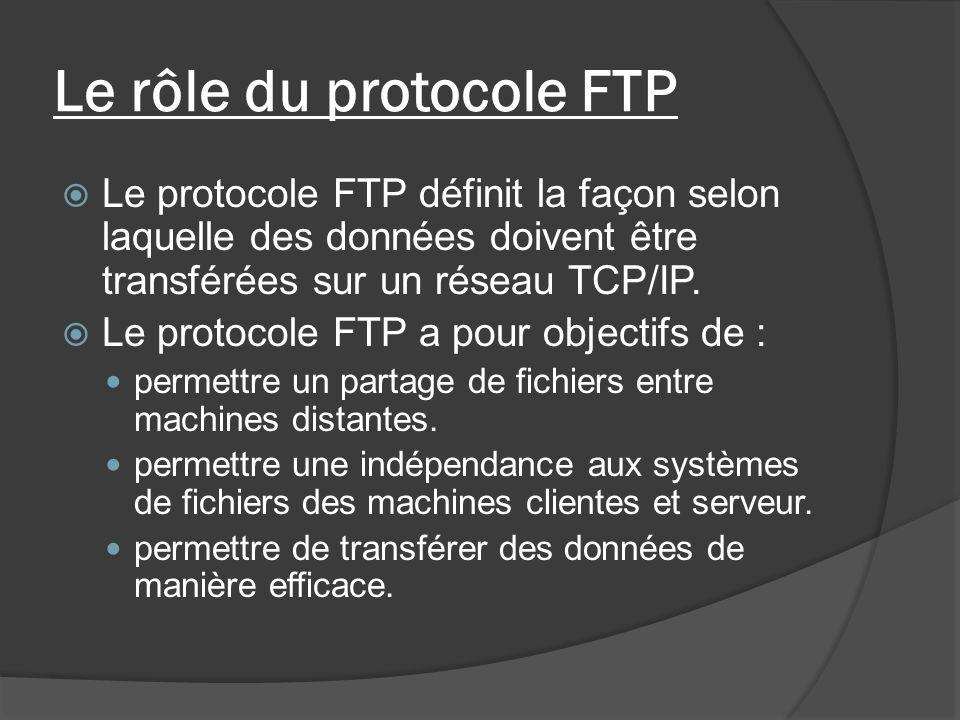 Le rôle du protocole FTP Le protocole FTP définit la façon selon laquelle des données doivent être transférées sur un réseau TCP/IP. Le protocole FTP
