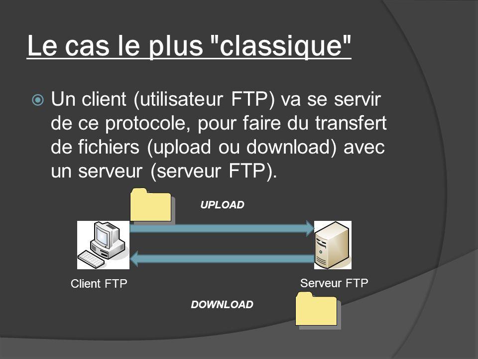 Le cas le plus classique Il existe une multitude de logiciels clients en mode graphique pour réaliser ces opérations.