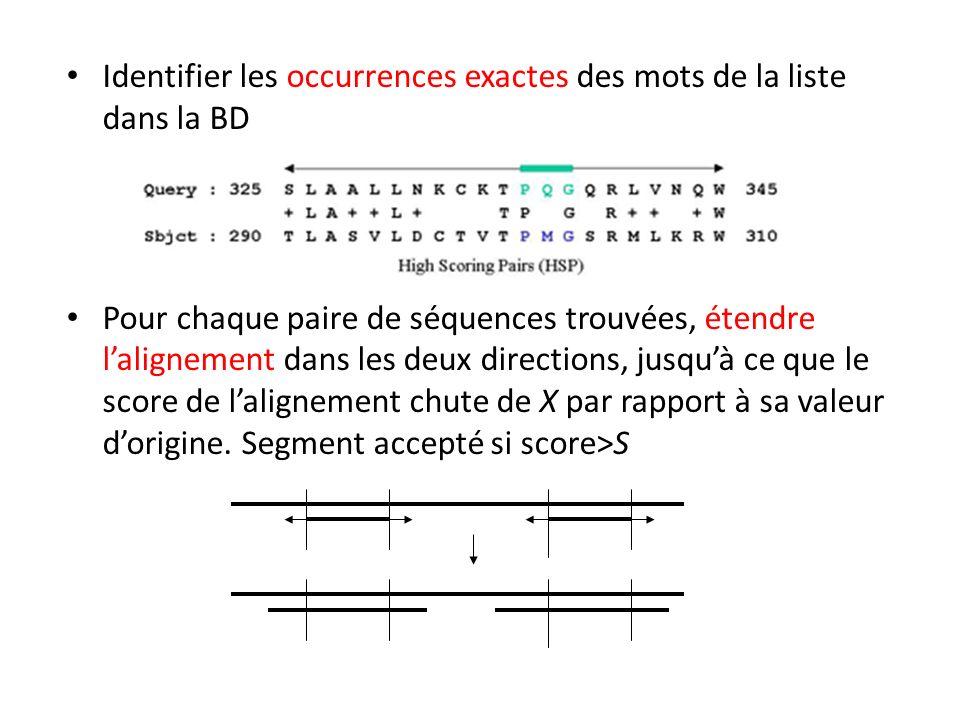 Identifier les occurrences exactes des mots de la liste dans la BD Pour chaque paire de séquences trouvées, étendre lalignement dans les deux directions, jusquà ce que le score de lalignement chute de X par rapport à sa valeur dorigine.