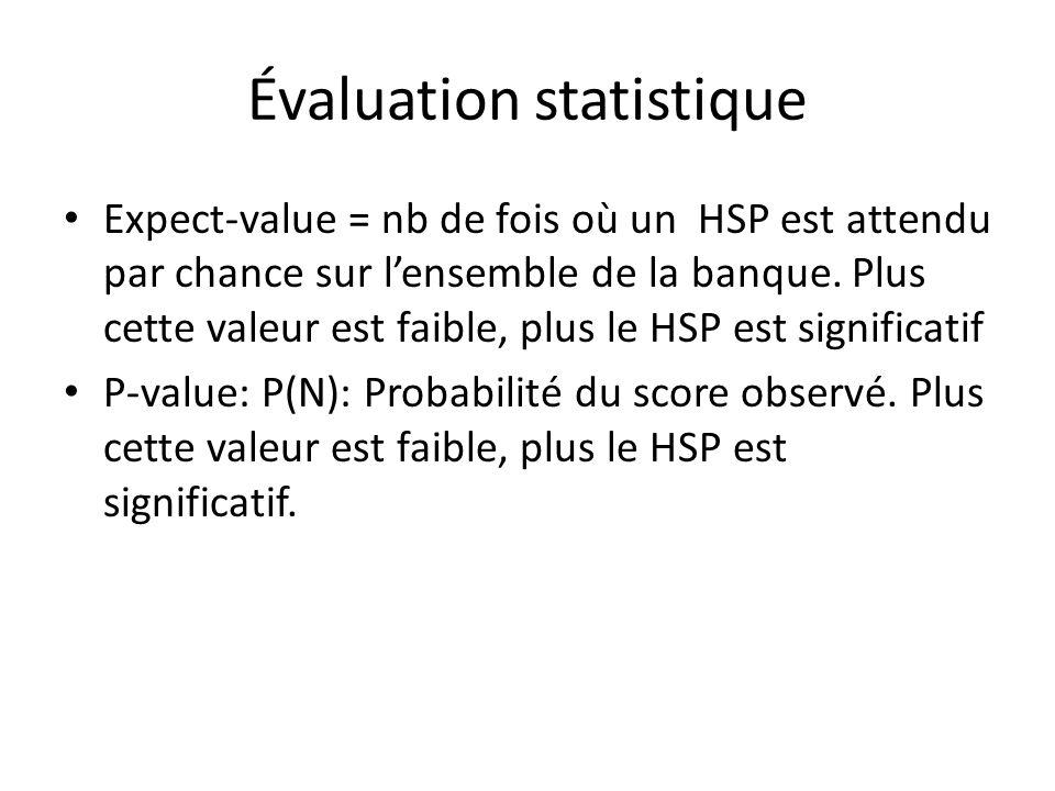 Évaluation statistique Expect-value = nb de fois où un HSP est attendu par chance sur lensemble de la banque.
