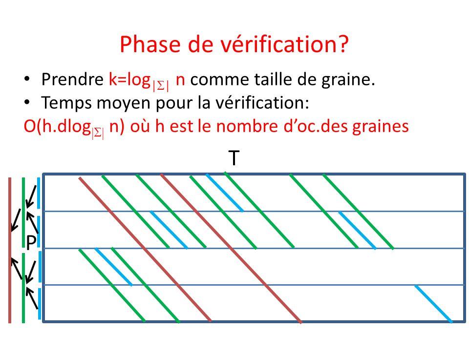 Phase de vérification.Prendre k=log | | n comme taille de graine.
