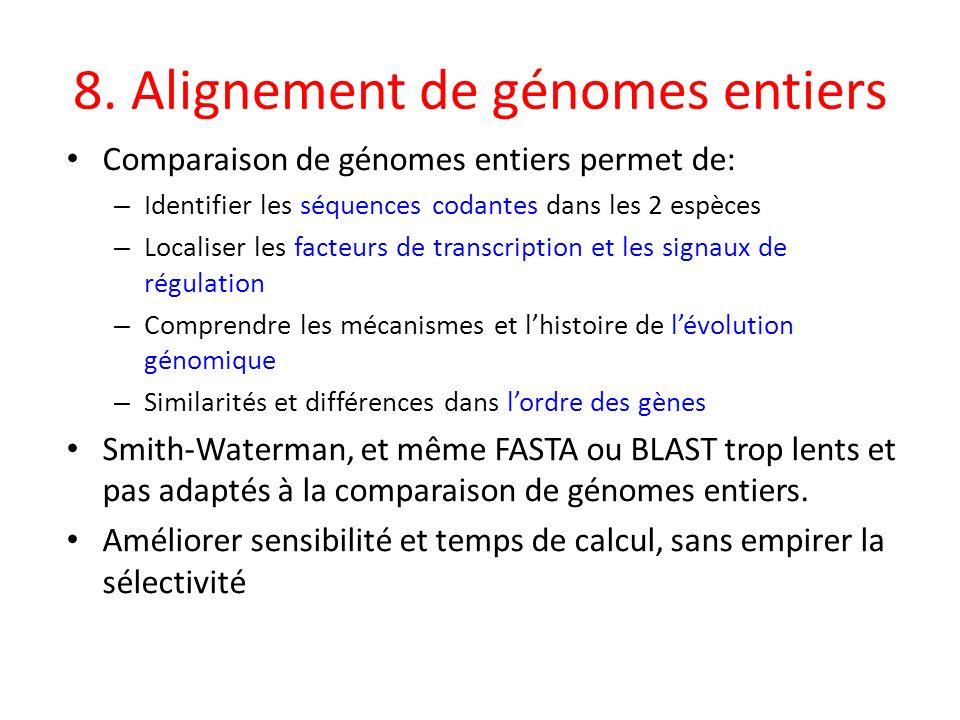 8. Alignement de génomes entiers Comparaison de génomes entiers permet de: – Identifier les séquences codantes dans les 2 espèces – Localiser les fact