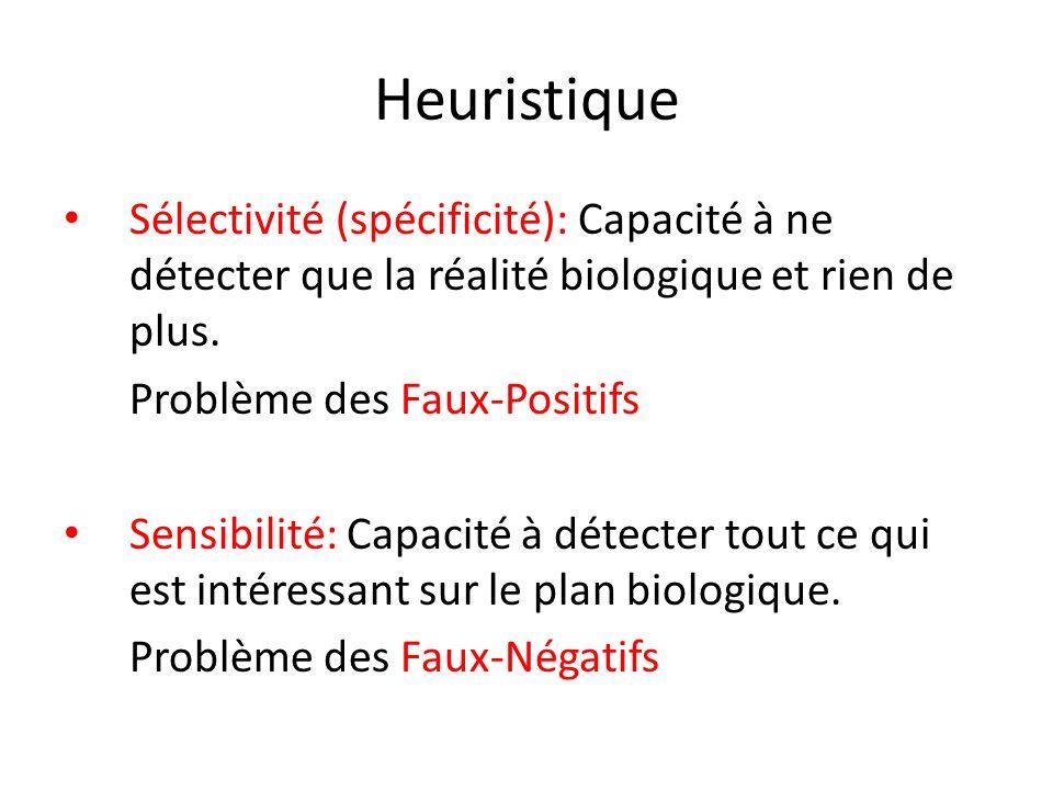 Heuristique Sélectivité (spécificité): Capacité à ne détecter que la réalité biologique et rien de plus.