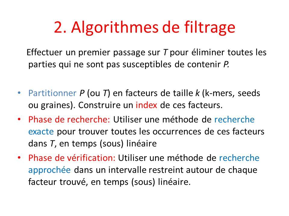 2. Algorithmes de filtrage Effectuer un premier passage sur T pour éliminer toutes les parties qui ne sont pas susceptibles de contenir P. Partitionne