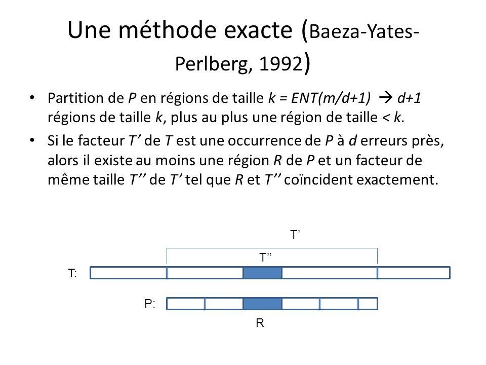 Idée générale ( Baeza-Yates-Perlberg, 1992 ) P: Ensemble des d+1 premières régions de P.