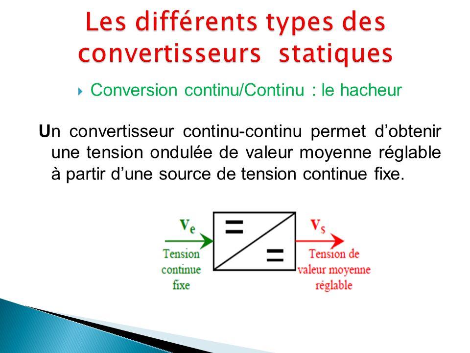 Conversion continu/Continu : le hacheur Un convertisseur continu-continu permet dobtenir une tension ondulée de valeur moyenne réglable à partir dune