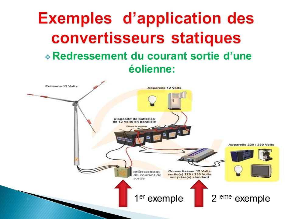 Redressement du courant sortie dune éolienne: 1 er exemple 2 eme exemple