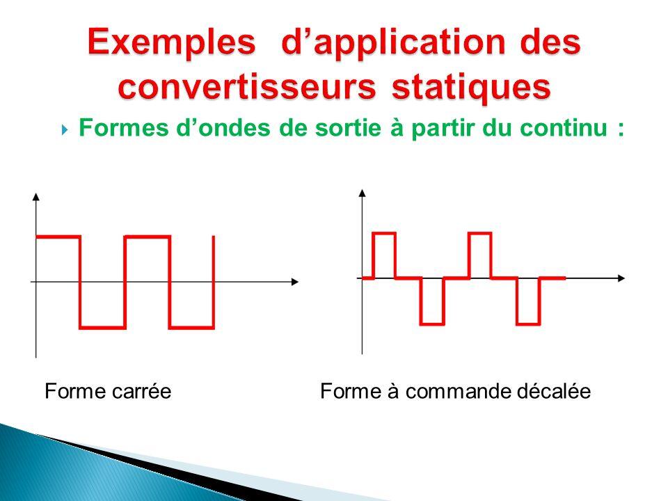 Formes dondes de sortie à partir du continu : Forme carrée Forme à commande décalée
