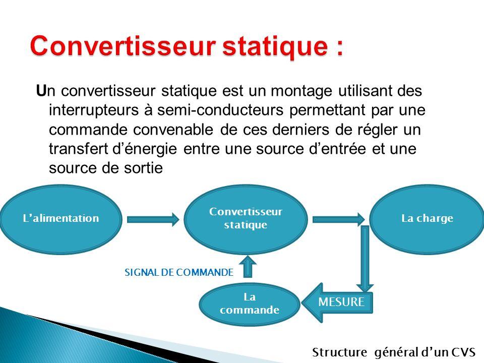 Un convertisseur statique est un montage utilisant des interrupteurs à semi-conducteurs permettant par une commande convenable de ces derniers de régl