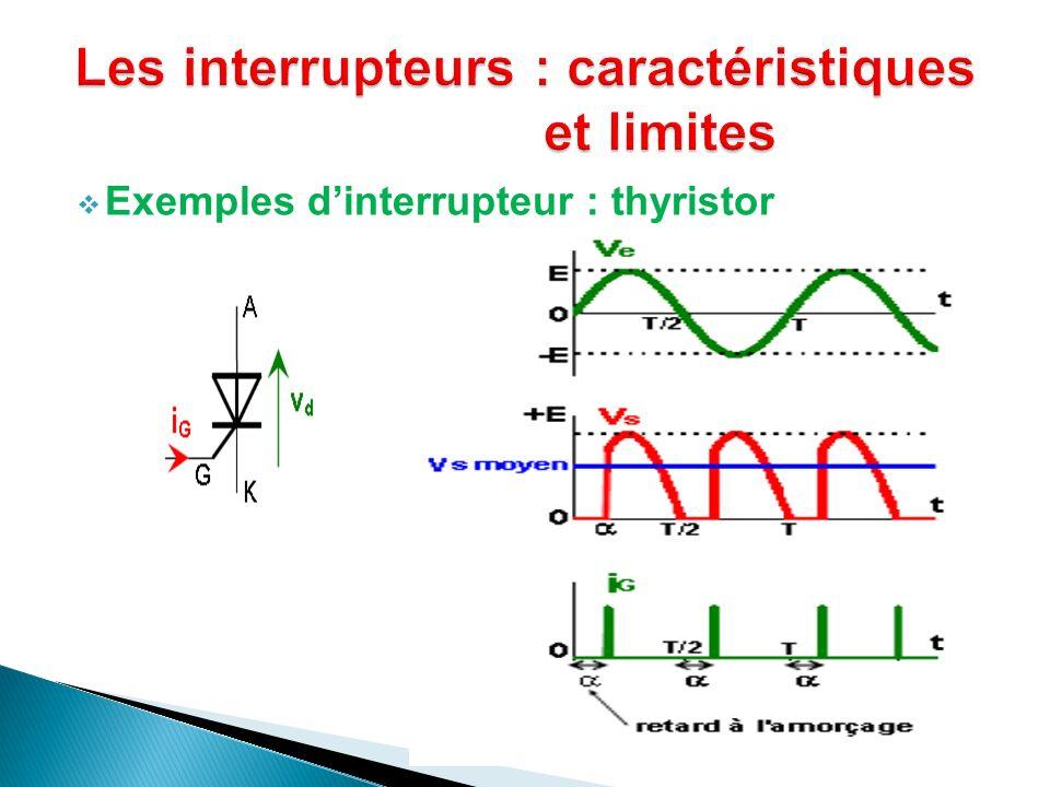 Analyse des chronogrammes : La tension moyenne : Le courant moyenne : L inductance n a donc pas d influence sur la valeur moyenne du courant.