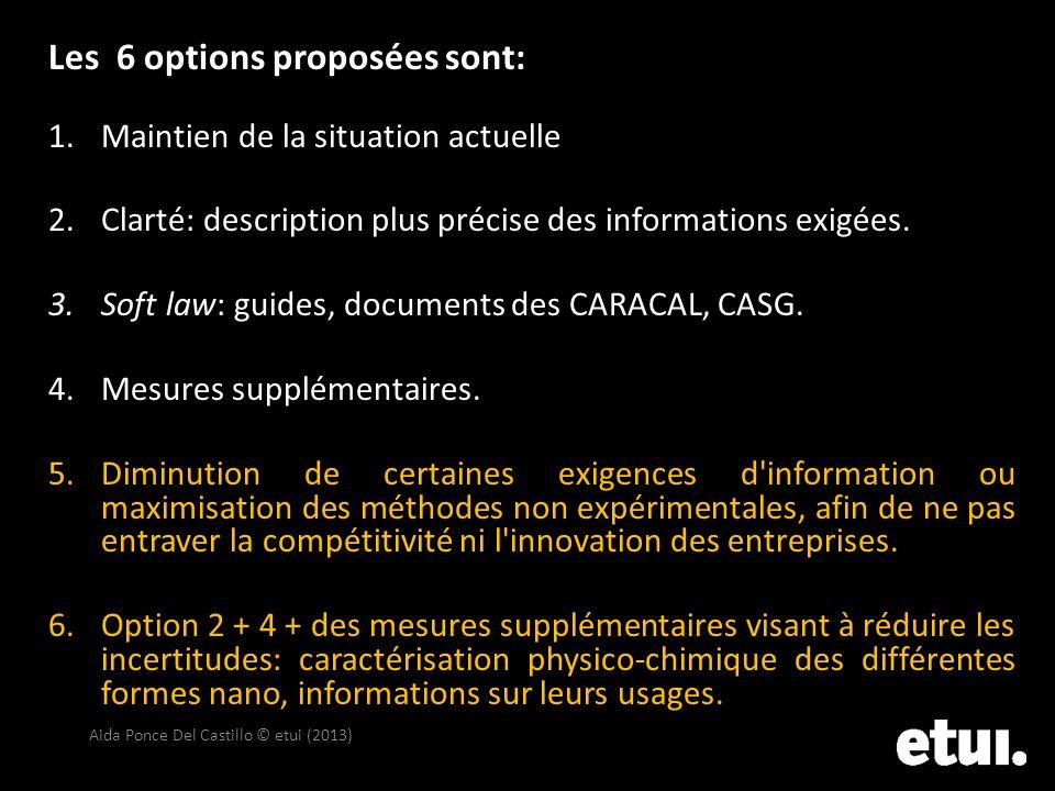 Les 6 options proposées sont: 1.Maintien de la situation actuelle 2.Clarté: description plus précise des informations exigées. 3.Soft law: guides, doc