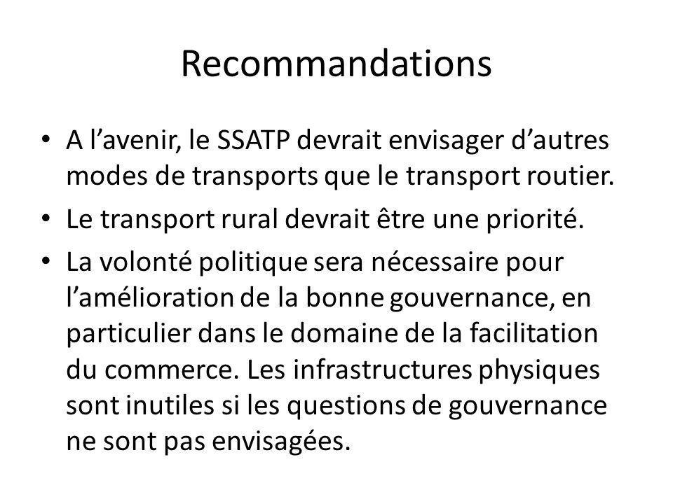 Recommandations A lavenir, le SSATP devrait envisager dautres modes de transports que le transport routier.