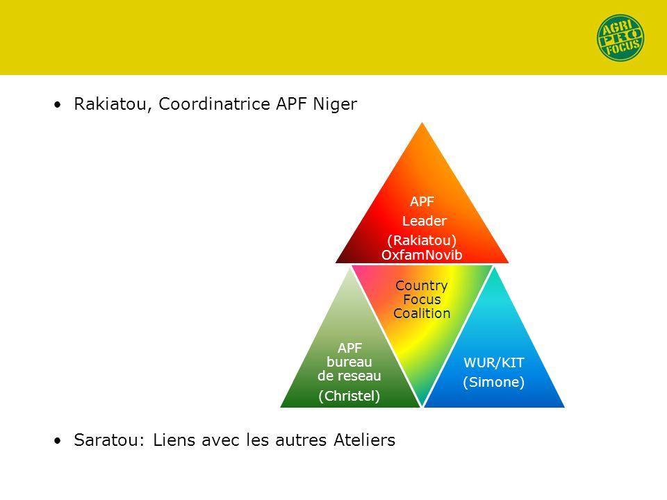 Rakiatou, Coordinatrice APF Niger Saratou: Liens avec les autres Ateliers APF Leader (Rakiatou) OxfamNovib APF bureau de reseau (Christel) Country Focus Coalition WUR/KIT (Simone)