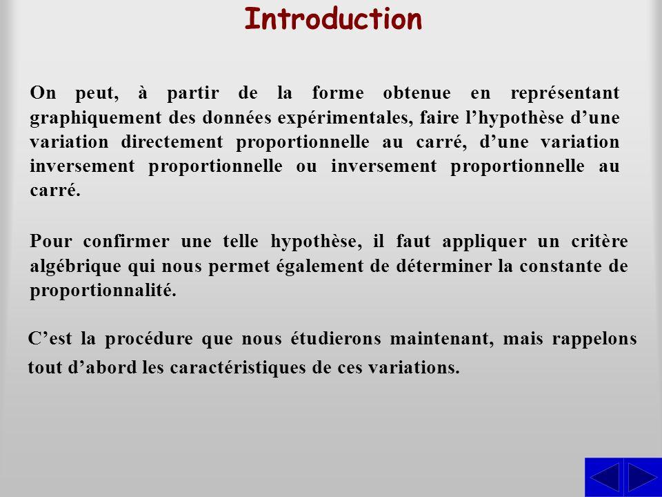 Introduction On peut, à partir de la forme obtenue en représentant graphiquement des données expérimentales, faire lhypothèse dune variation directeme