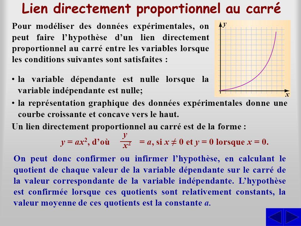 Lien directement proportionnel au carré Pour modéliser des données expérimentales, on peut faire lhypothèse dun lien directement proportionnel au carr