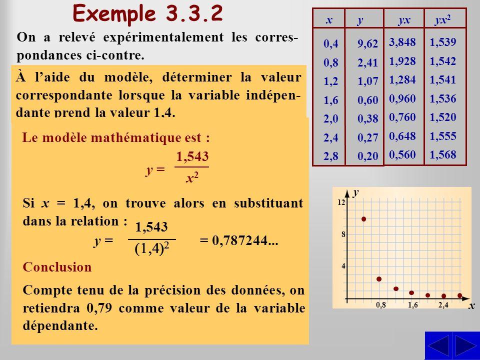 Exemple 3.3.2 On a relevé expérimentalement les corres- pondances ci-contre. Déterminer un modèle mathématique décrivant la correspondance entre les v