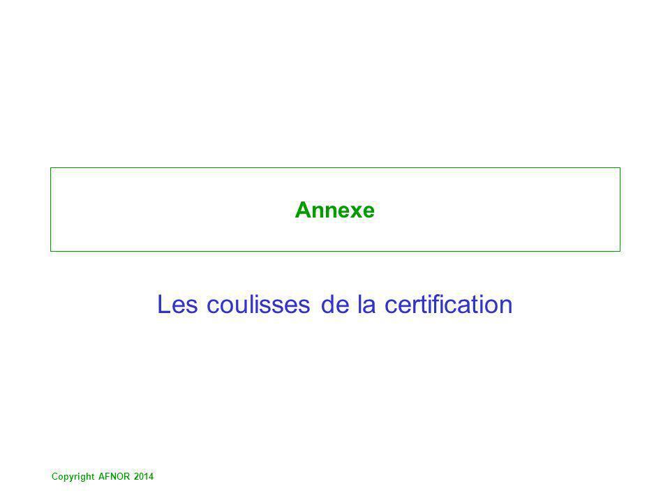 Copyright AFNOR 2014 Annexe Les coulisses de la certification