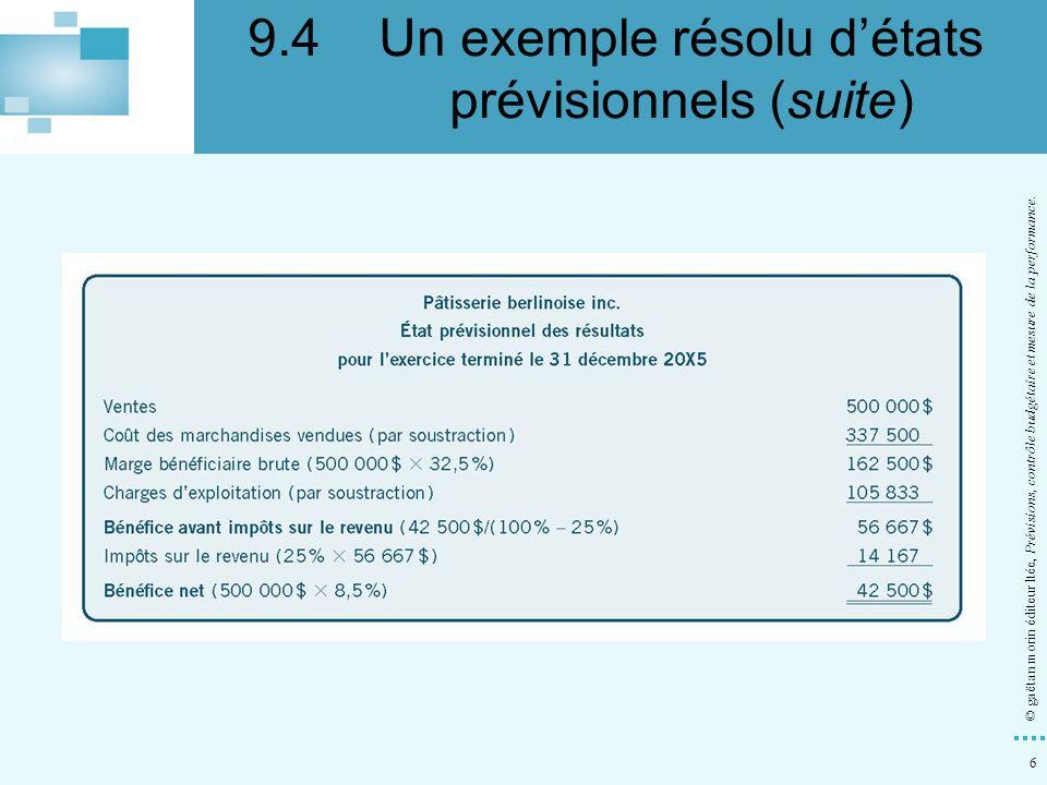 6 © gaëtan morin éditeur ltée, Prévisions, contrôle budgétaire et mesure de la performance. 9.4Un exemple résolu détats prévisionnels (suite)