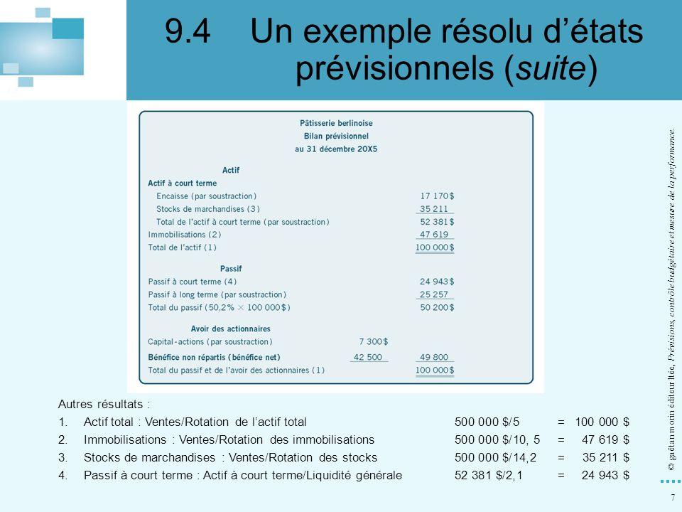 7 © gaëtan morin éditeur ltée, Prévisions, contrôle budgétaire et mesure de la performance. Autres résultats : 1.Actif total : Ventes/Rotation de lact
