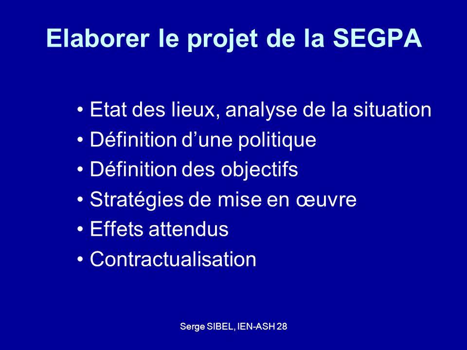 Serge SIBEL, IEN-ASH 28 Elaborer le projet de la SEGPA Etat des lieux, analyse de la situation Définition dune politique Définition des objectifs Stra