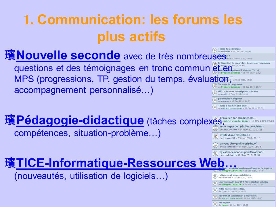1. Communication: les forums les plus actifs Nouvelle seconde avec de très nombreuses questions et des témoignages en tronc commun et en MPS (progress