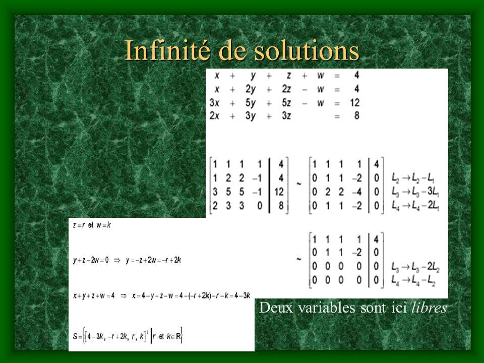 Infinité de solutions Deux variables sont ici libres