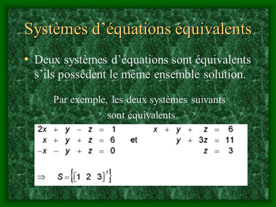 Systèmes déquations équivalents Deux systèmes déquations sont équivalents sils possèdent le même ensemble solution. Par exemple, les deux systèmes sui