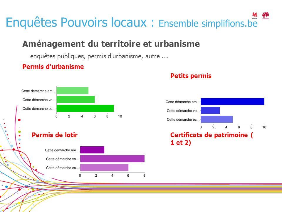 Enquêtes Pouvoirs locaux : Ensemble simplifions.be Aménagement du territoire et urbanisme enquêtes publiques, permis d urbanisme, autre....