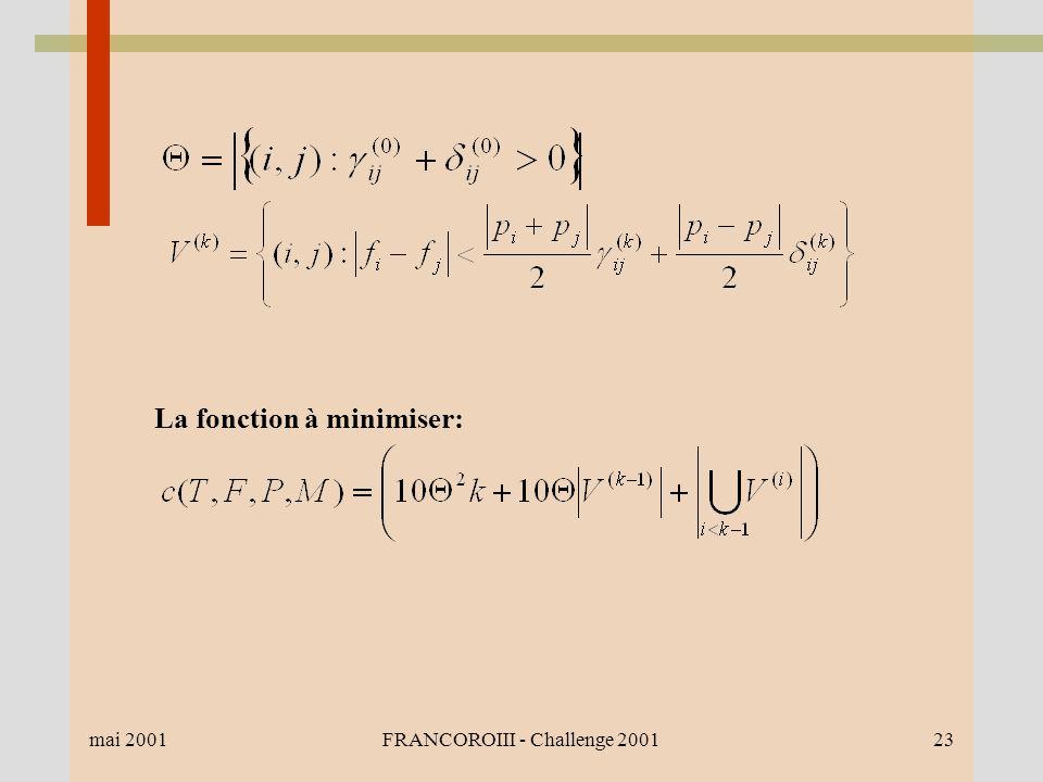 mai 2001FRANCOROIII - Challenge 200123 La fonction à minimiser: