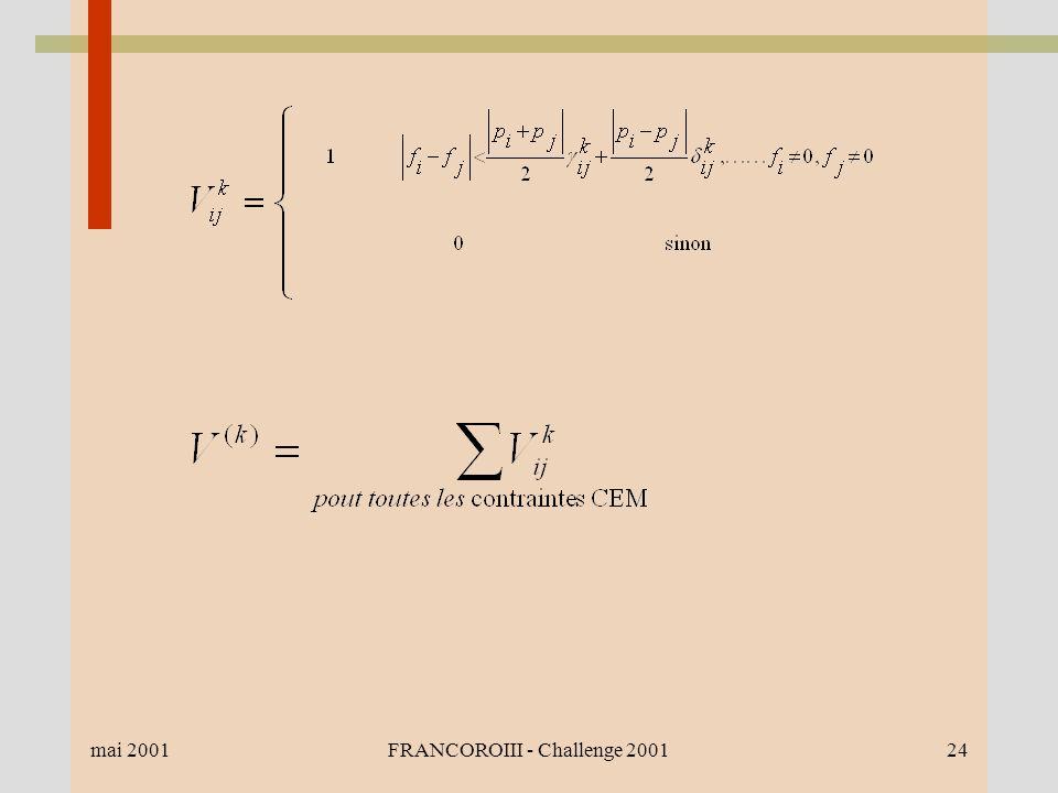 mai 2001FRANCOROIII - Challenge 200124