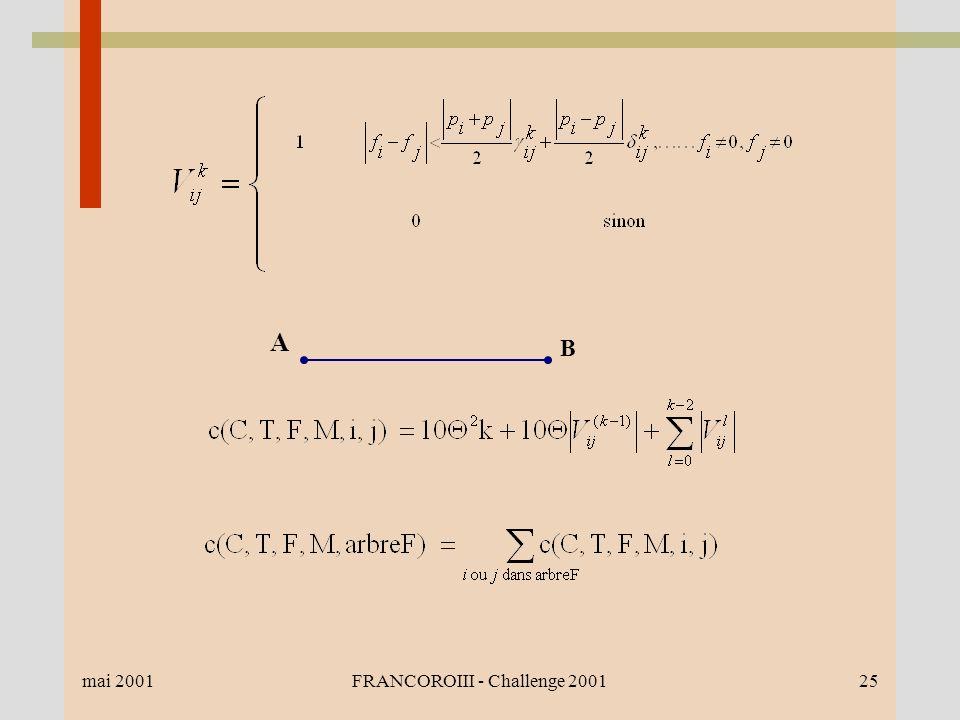 mai 2001FRANCOROIII - Challenge 200125 A B