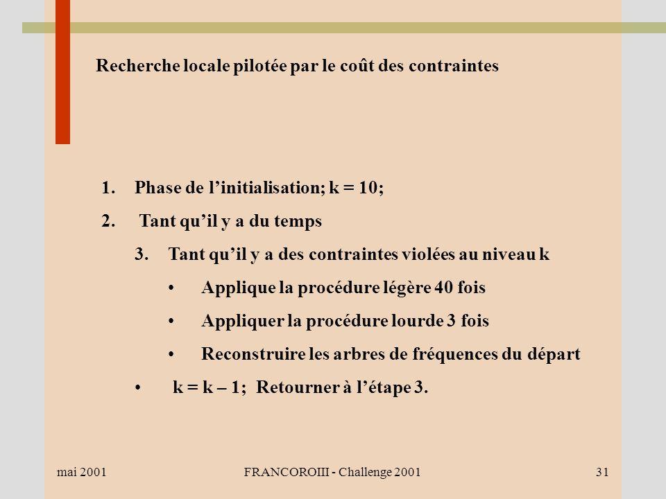 mai 2001FRANCOROIII - Challenge 200131 Recherche locale pilotée par le coût des contraintes 1.Phase de linitialisation; k = 10; 2.