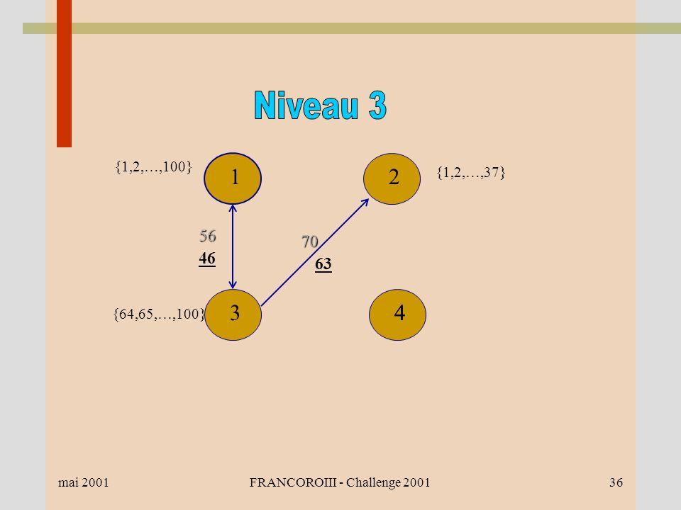 mai 2001FRANCOROIII - Challenge 200136 {64,65,…,100} {1,2,…,37} 12 434 70 63 {1,2,…,100}56 46
