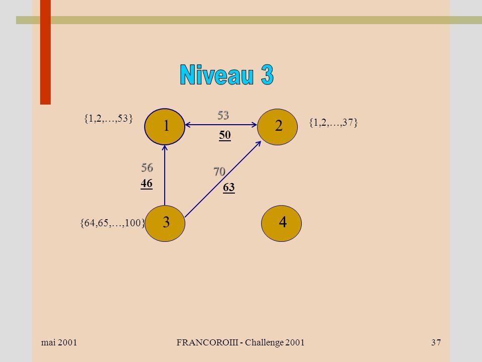 mai 2001FRANCOROIII - Challenge 200137 {64,65,…,100} {1,2,…,37} 12 434 70 63 {1,2,…,53}56 46 53 50