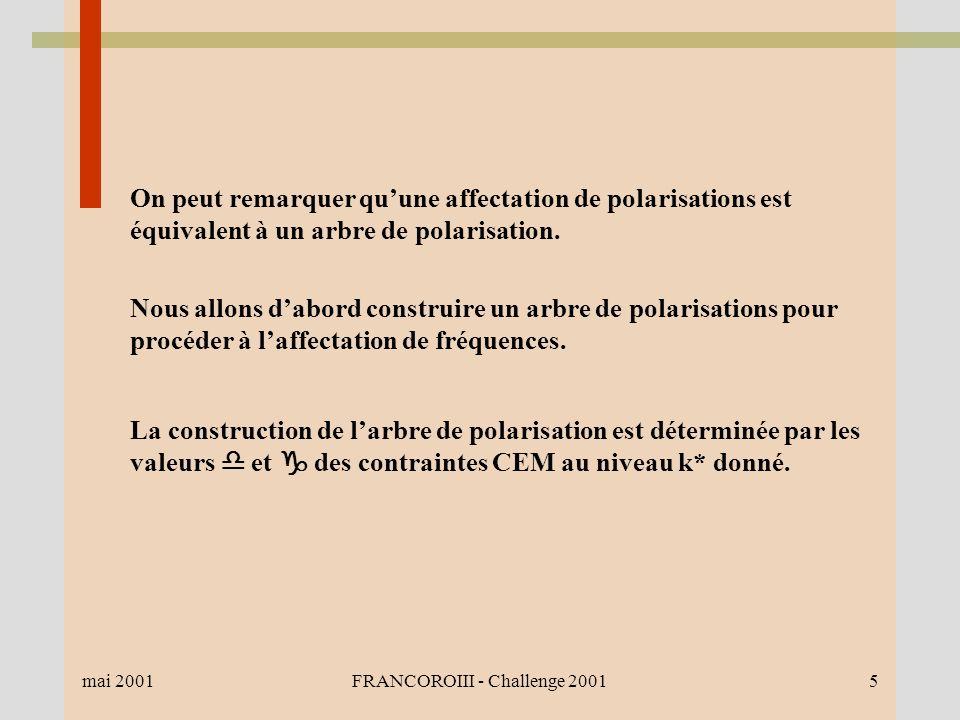 mai 2001FRANCOROIII - Challenge 20015 On peut remarquer quune affectation de polarisations est équivalent à un arbre de polarisation.