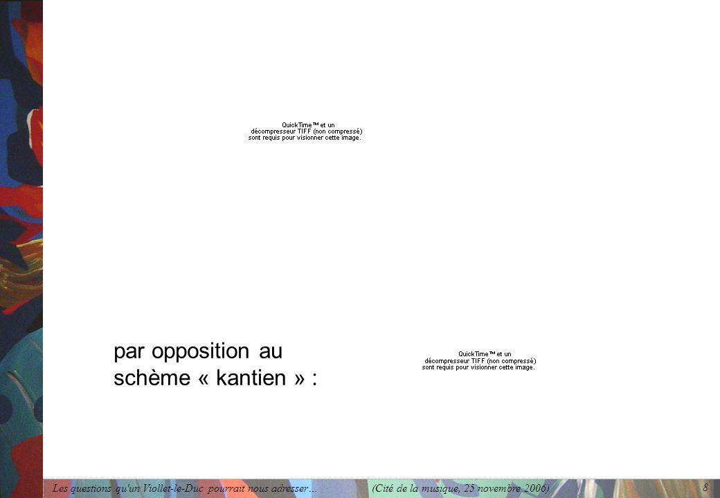 Les questions qu'un Viollet-le-Duc pourrait nous adresser… (Cité de la musique, 25 novembre 2006) 8 par opposition au schème « kantien » :