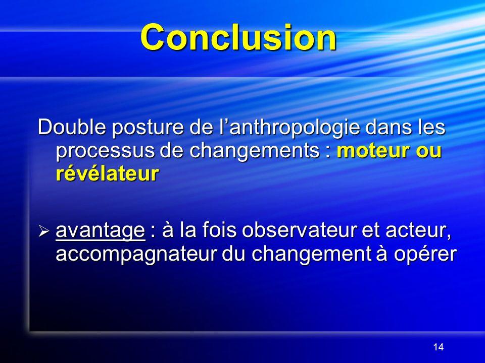 14 Conclusion Double posture de lanthropologie dans les processus de changements : moteur ou révélateur avantage : à la fois observateur et acteur, accompagnateur du changement à opérer avantage : à la fois observateur et acteur, accompagnateur du changement à opérer