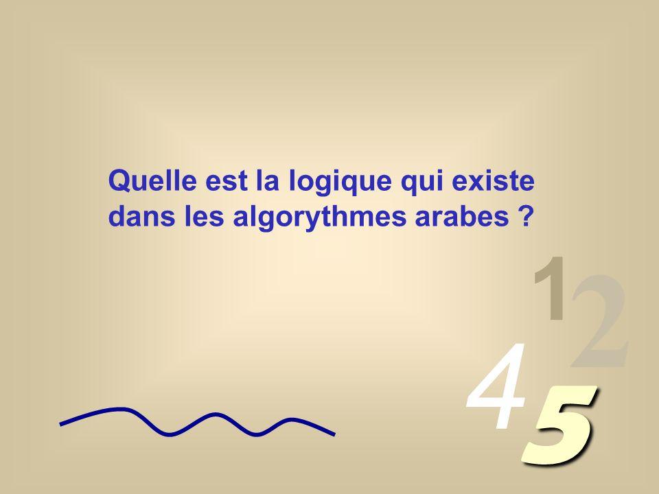 1 2 4 5 Vous êtes-vous jamais demandé pourquoi 1 est un, 2 estdeux, 3 est trois …?