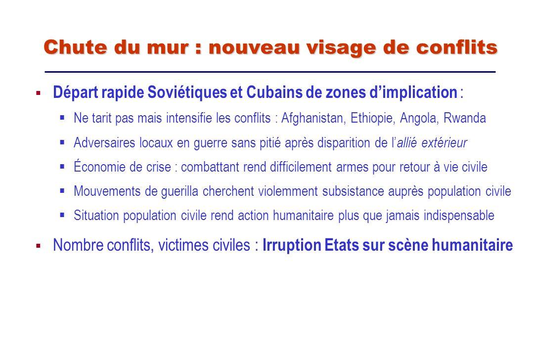 Départ rapide Soviétiques et Cubains de zones dimplication : Ne tarit pas mais intensifie les conflits : Afghanistan, Ethiopie, Angola, Rwanda Adversa