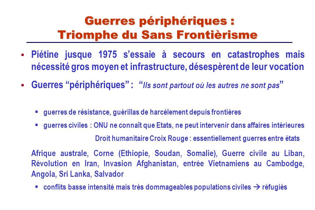 Piétine jusque 1975 sessaie à secours en catastrophes mais nécessité gros moyen et infrastructure, désespèrent de leur vocation Guerres périphériques