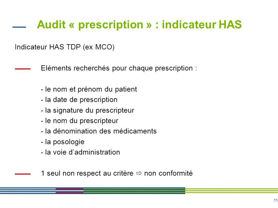 11 Indicateur HAS TDP (ex MCO) Eléments recherchés pour chaque prescription : - le nom et prénom du patient - la date de prescription - la signature d