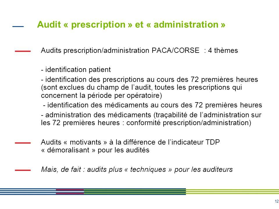 12 Audits prescription/administration PACA/CORSE : 4 thèmes - identification patient - identification des prescriptions au cours des 72 premières heur